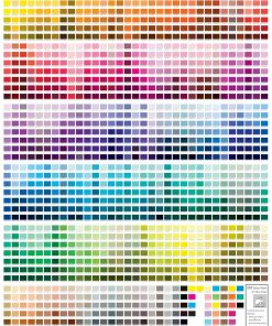 CMYK Colour Chart for Fabric Design