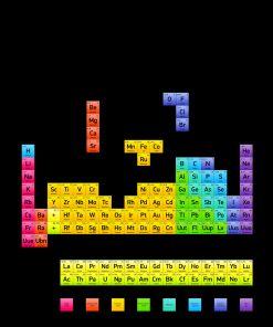 Periodic Tetromino Panel